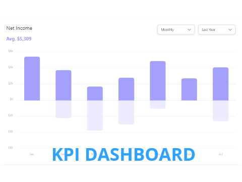 kpi dashboard visualizing your data using real world business